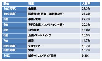 スクリーンショット(2013-04-21 13.04.13).png